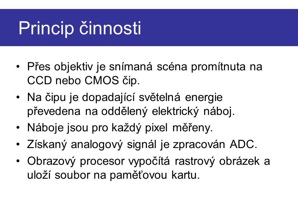 Princip činnosti Přes objektiv je snímaná scéna promítnuta na CCD nebo CMOS čip. Na čipu je dopadající světelná energie převedena na oddělený elektric