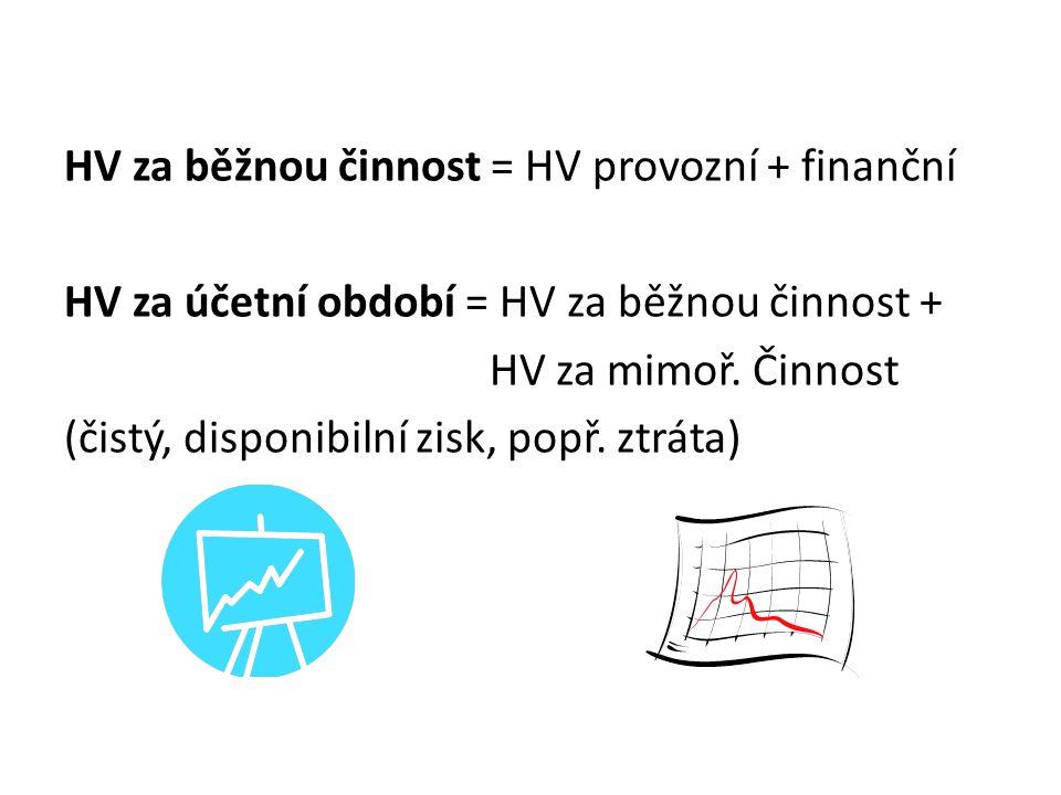 HV za běžnou činnost = HV provozní + finanční HV za účetní období = HV za běžnou činnost + HV za mimoř.