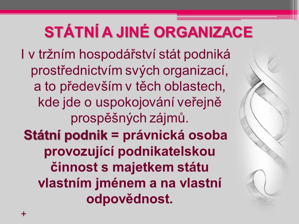 STÁTNÍ A JINÉ ORGANIZACE I v tržním hospodářství stát podniká prostřednictvím svých organizací, a to především v těch oblastech, kde jde o uspokojován