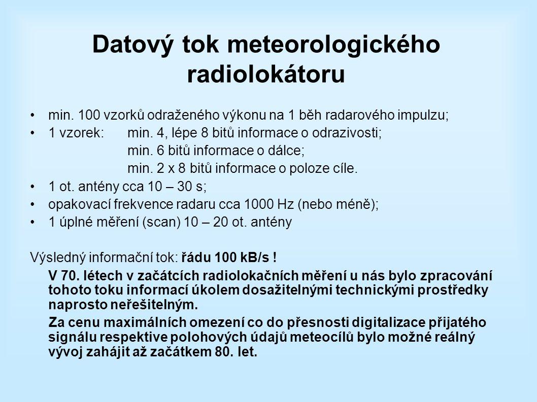 Meteorologické radiolokátory v civilní meteorologické službě na území dnešní ČR 1.RM-1, ČSSR, Tesla Pardubice-Ústav pro výzkum radiotechniky (ÚVR) Opo