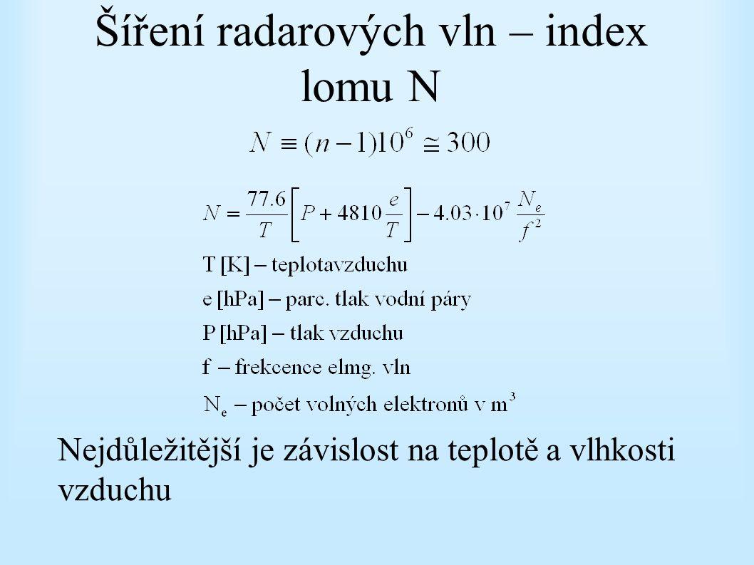 Elmg. vlny elektrické a magnetické vlny, navzájem kolmé frekvence (f=c/ ) využívaná radary: –100 MHz-100 GHz Met. radary: S-band (2-4GHz, 15-8 cm) C-b