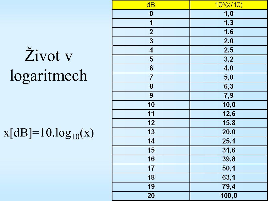 A – subrefrakce (záporná refrakce) B – nulová refrakce C – standardní refrakce (R'  4/3 R) D – kritická refrakce (R=R') E – superrefrakce (subrefrakc