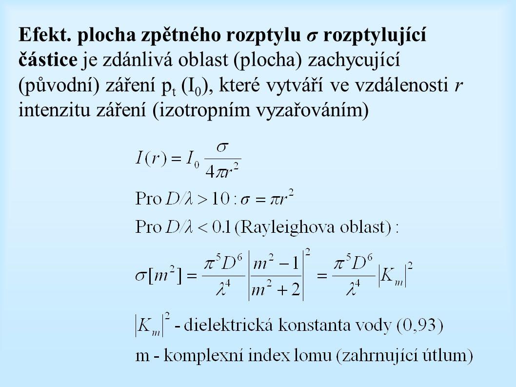 Odvození radarové rovnice pro bodové cíle (pokr.)