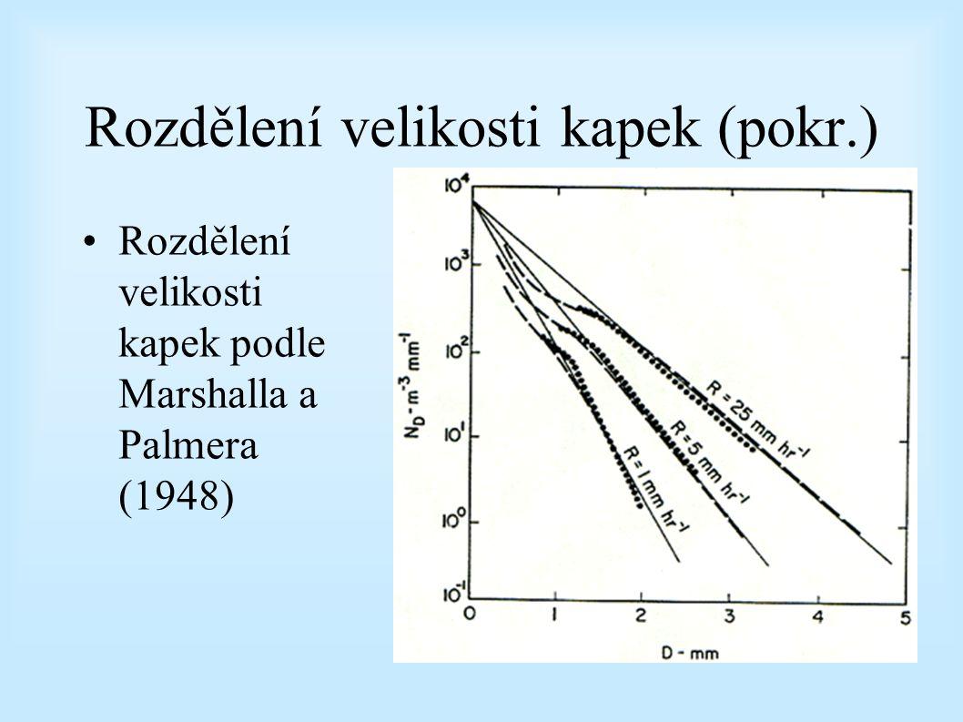 Rozdělení velikosti kapek (pokr.) Pozor!!! Okamžité rozdělení velikosti kapek se od průměrného může velmi podstatně lišit! Nicméně, pro ustálený déšť