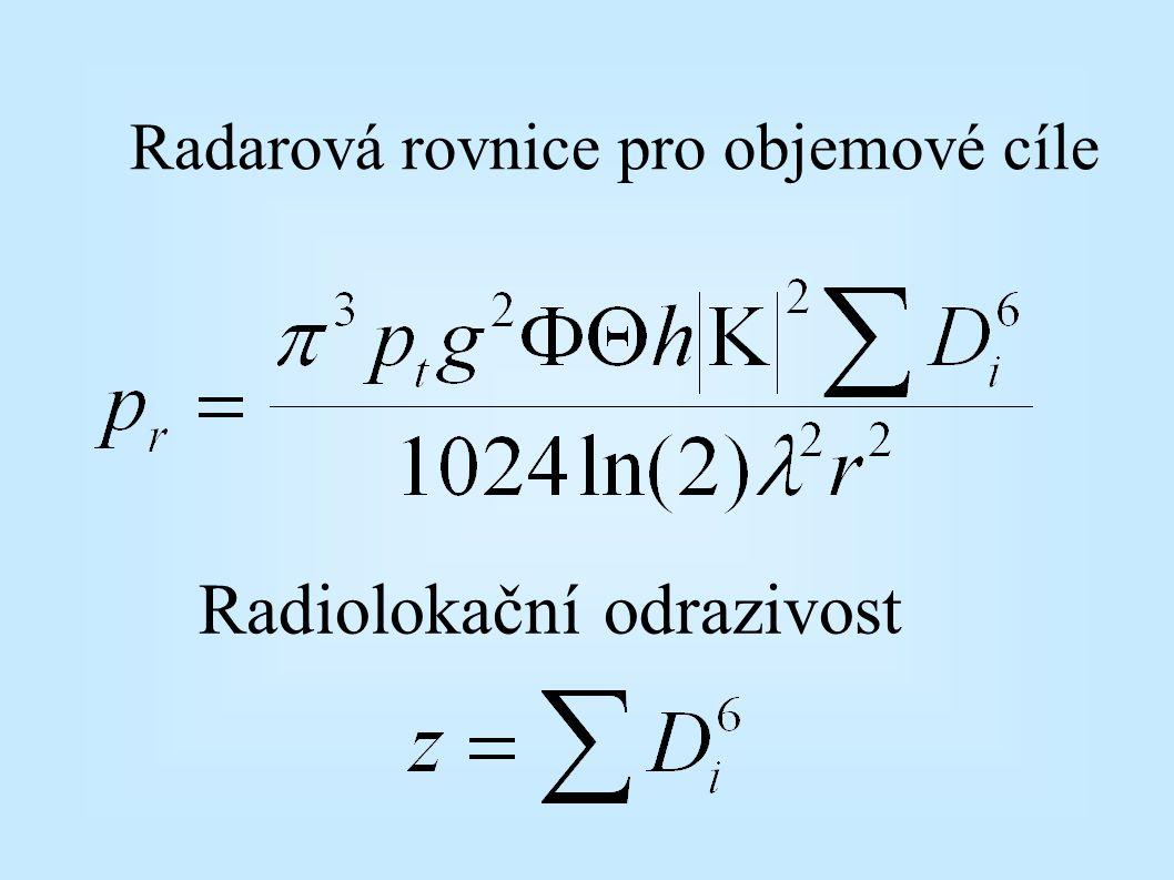 Efektivní plocha zpětného rozptylu ( virtuální) ekvivalentní plocha rozptylující částice vyžadovaná pro izotropně odrážené záření k tomu, aby přijímač
