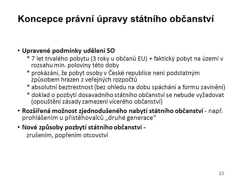 Koncepce právní úpravy státního občanství Upravené podmínky udělení SO * 7 let trvalého pobytu (3 roky u občanů EU) + faktický pobyt na území v rozsah