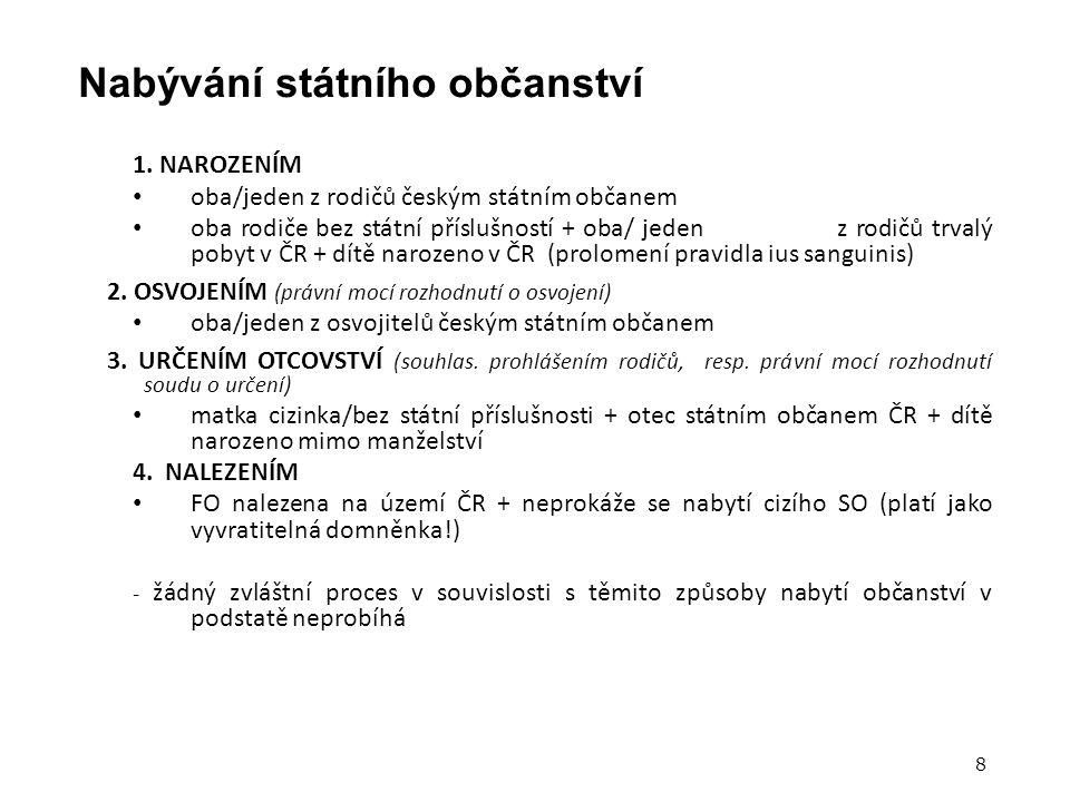 Nabývání státního občanství 1. NAROZENÍM oba/jeden z rodičů českým státním občanem oba rodiče bez státní příslušností + oba/ jeden z rodičů trvalý pob
