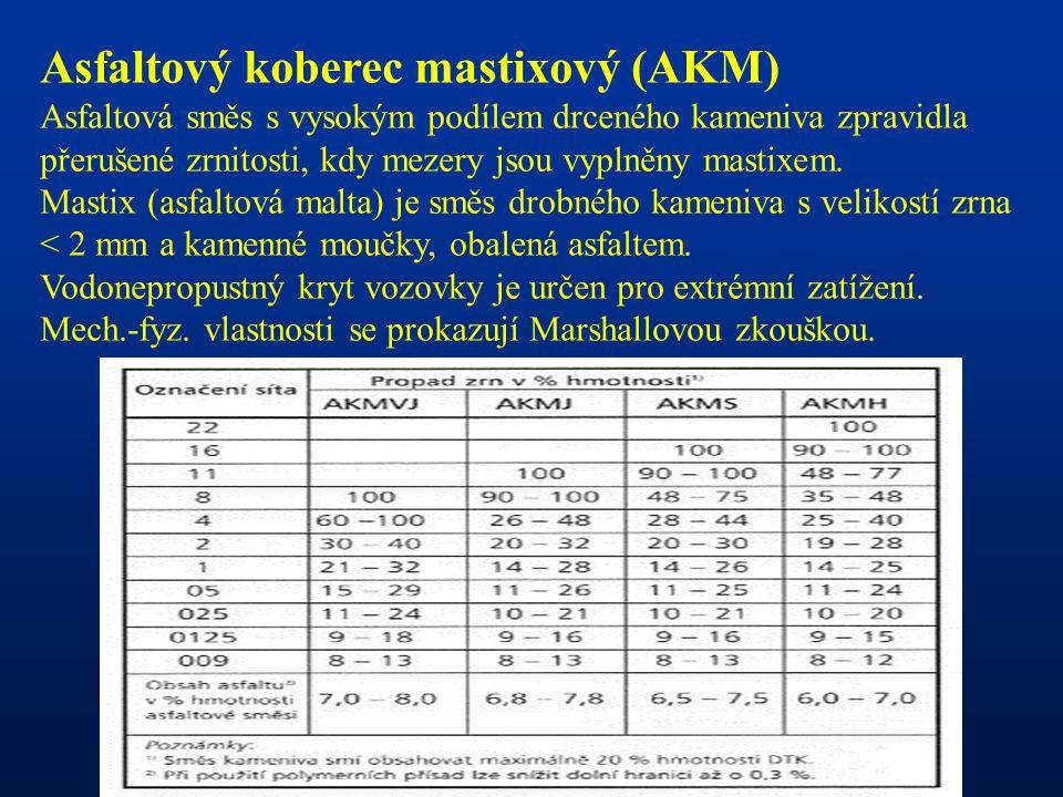 Asfaltový koberec mastixový (AKM) Asfaltová směs s vysokým podílem drceného kameniva zpravidla přerušené zrnitosti, kdy mezery jsou vyplněny mastixem.
