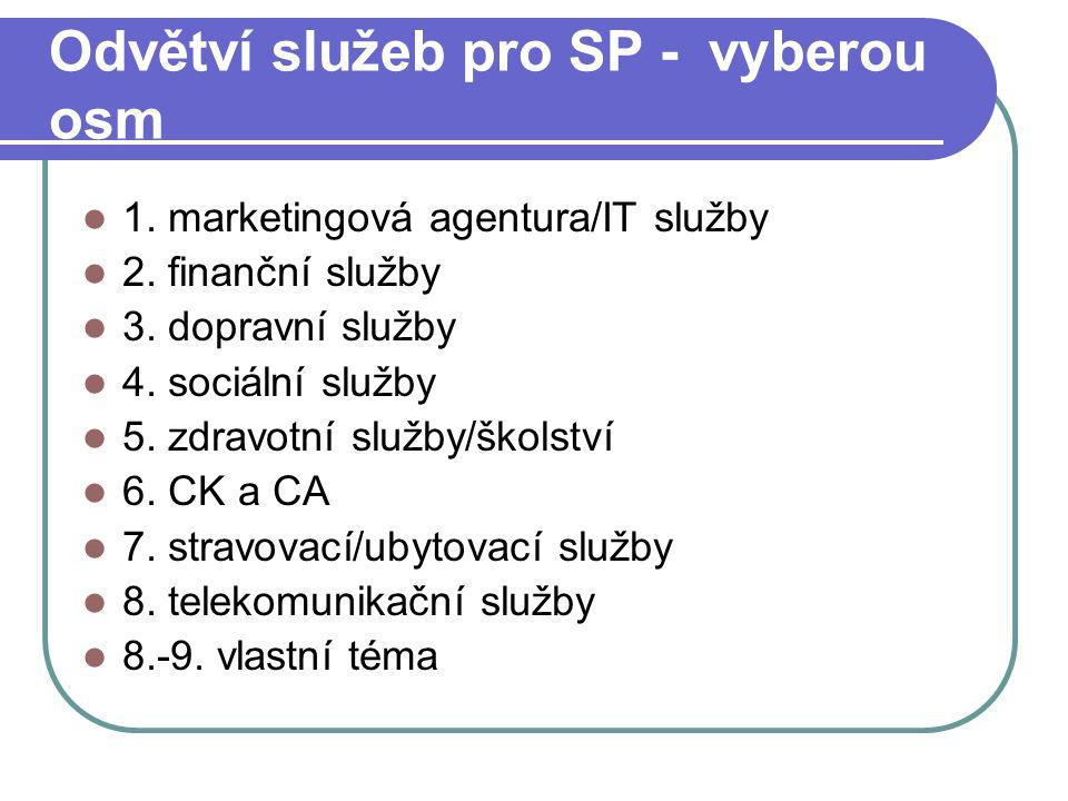 Odvětví služeb pro SP - vyberou osm 1. marketingová agentura/IT služby 2. finanční služby 3. dopravní služby 4. sociální služby 5. zdravotní služby/šk