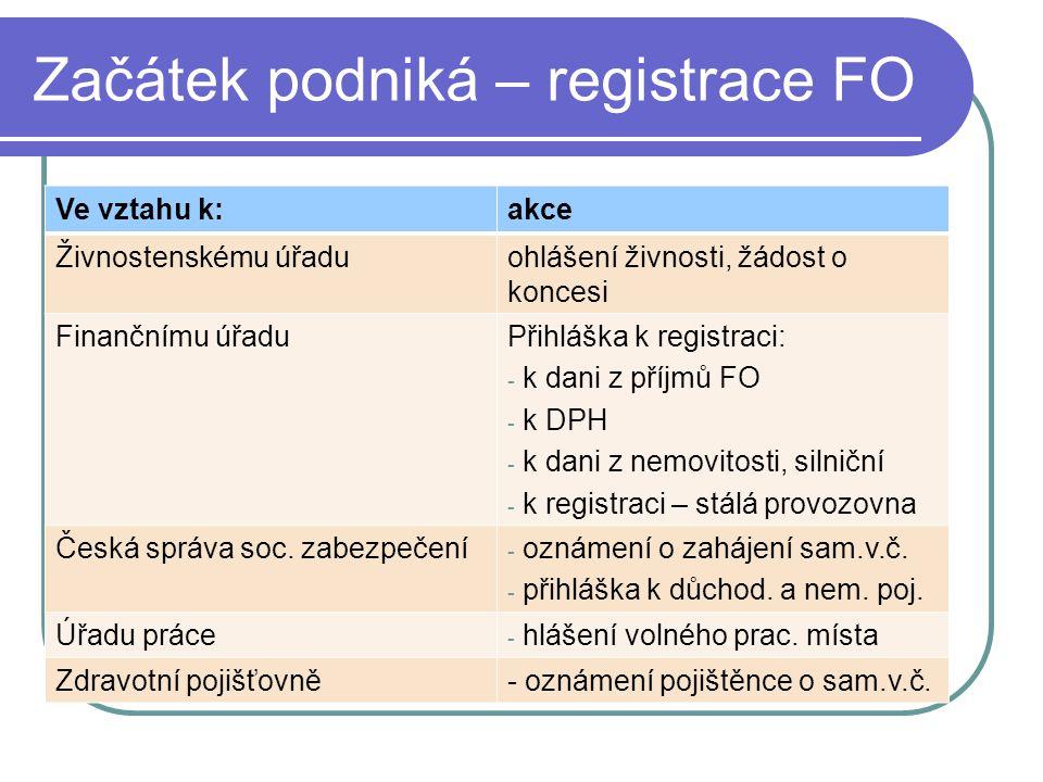 Začátek podniká – registrace FO Ve vztahu k:akce Živnostenskému úřaduohlášení živnosti, žádost o koncesi Finančnímu úřaduPřihláška k registraci: - k d
