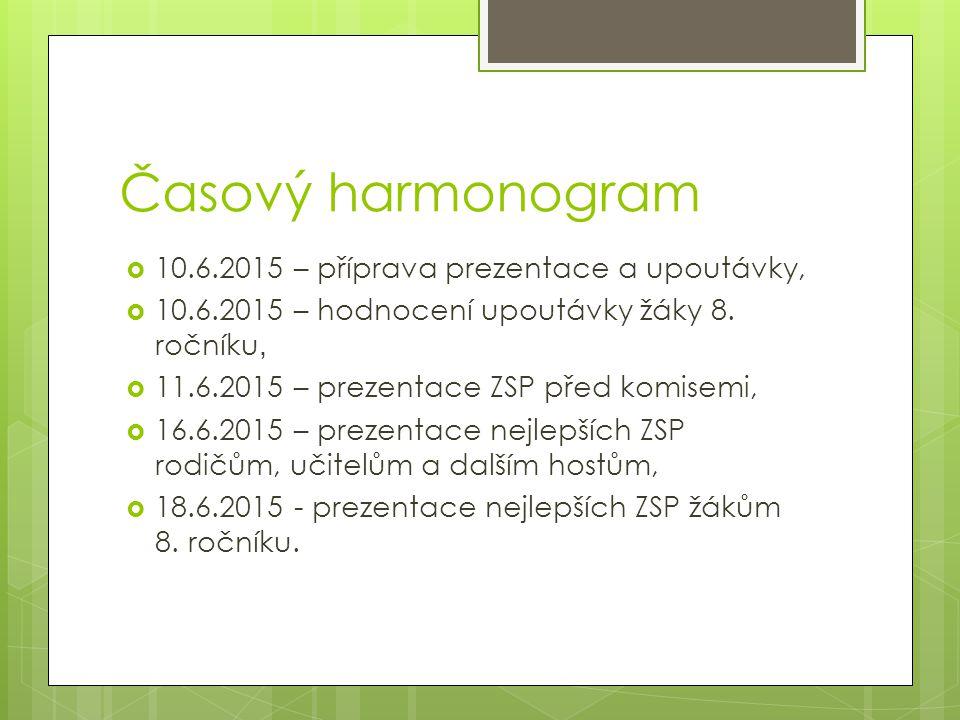 Časový harmonogram  10.6.2015 – příprava prezentace a upoutávky,  10.6.2015 – hodnocení upoutávky žáky 8.