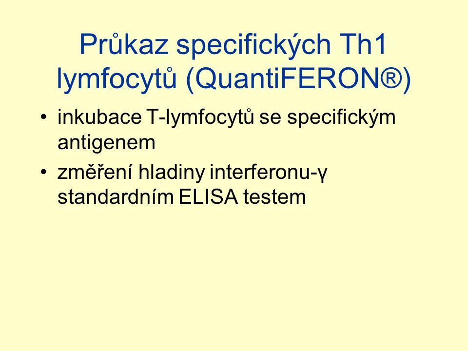 Průkaz specifických Th1 lymfocytů (QuantiFERON®) inkubace T-lymfocytů se specifickým antigenem změření hladiny interferonu-γ standardním ELISA testem