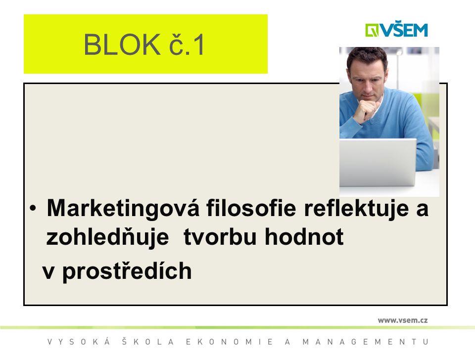 BLOK č.1 Marketingová filosofie reflektuje a zohledňuje tvorbu hodnot v prostředích