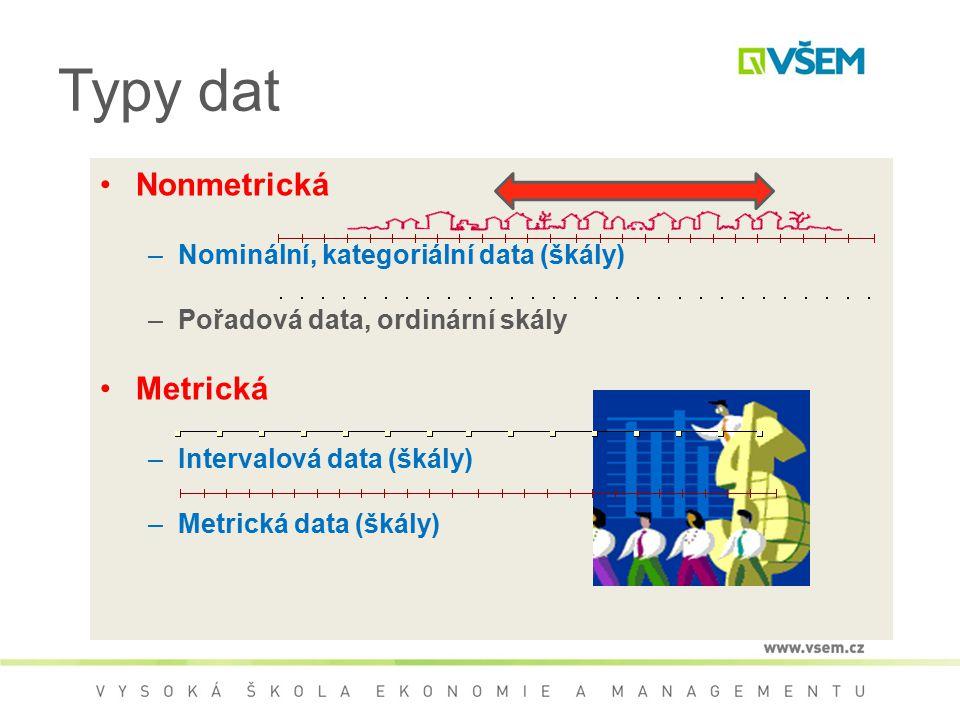 Typy dat Nonmetrická –Nominální, kategoriální data (škály) –Pořadová data, ordinární skály Metrická –Intervalová data (škály) –Metrická data (škály)