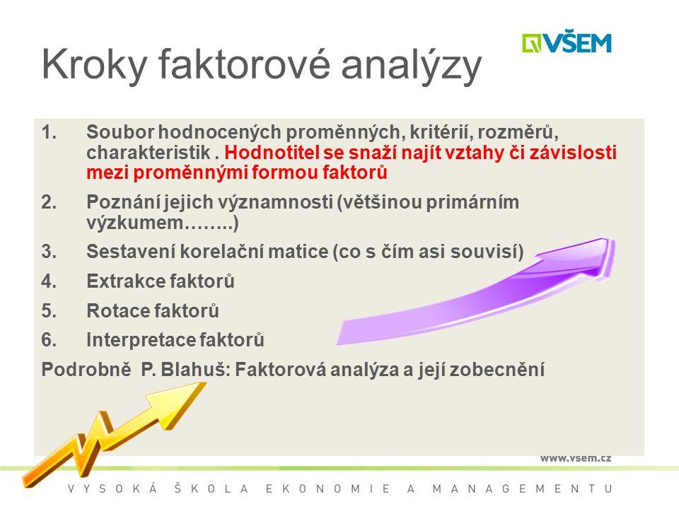 Kroky faktorové analýzy 1.Soubor hodnocených proměnných, kritérií, rozměrů, charakteristik. Hodnotitel se snaží najít vztahy či závislosti mezi proměn
