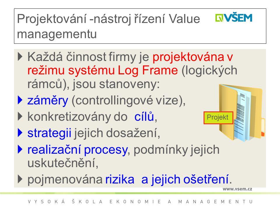 Projektování -nástroj řízení Value managementu  Každá činnost firmy je projektována v režimu systému Log Frame (logických rámců), jsou stanoveny:  záměry (controllingové vize),  konkretizovány do cílů,  strategii jejich dosažení,  realizační procesy, podmínky jejich uskutečnění,  pojmenována rizika a jejich ošetření.