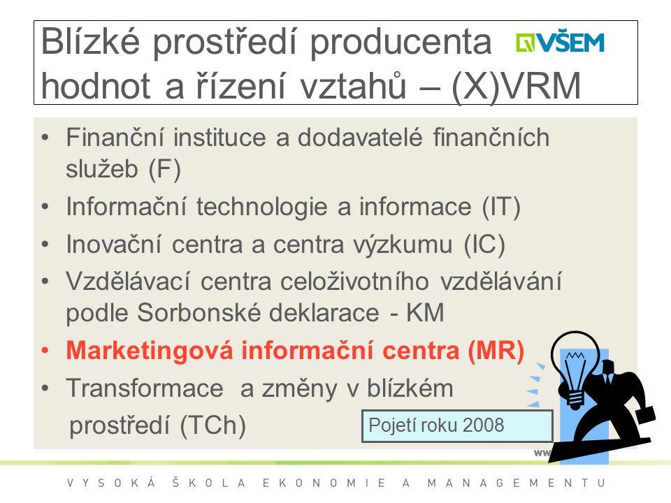 Blízké prostředí producenta hodnot a řízení vztahů – (X)VRM Finanční instituce a dodavatelé finančních služeb (F) Informační technologie a informace (IT) Inovační centra a centra výzkumu (IC) Vzdělávací centra celoživotního vzdělávání podle Sorbonské deklarace - KM Marketingová informační centra (MR) Transformace a změny v blízkém prostředí (TCh) Pojetí roku 2008