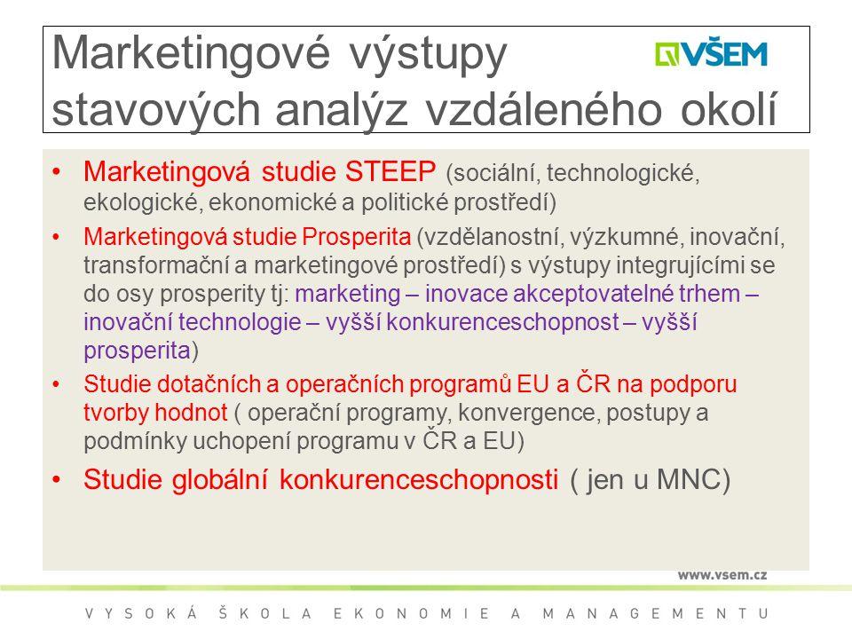 Marketingové výstupy stavových analýz vzdáleného okolí Marketingová studie STEEP (sociální, technologické, ekologické, ekonomické a politické prostřed