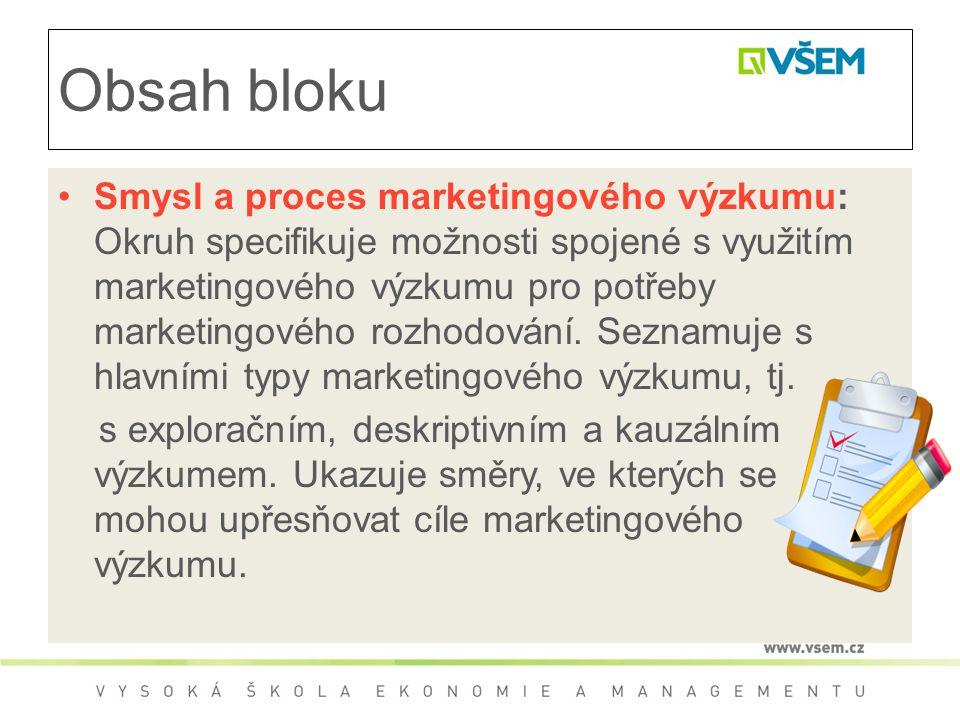 Obsah bloku Smysl a proces marketingového výzkumu: Okruh specifikuje možnosti spojené s využitím marketingového výzkumu pro potřeby marketingového rozhodování.