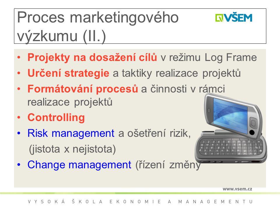 Proces marketingového výzkumu (II.) Projekty na dosažení cílů v režimu Log Frame Určení strategie a taktiky realizace projektů Formátování procesů a č