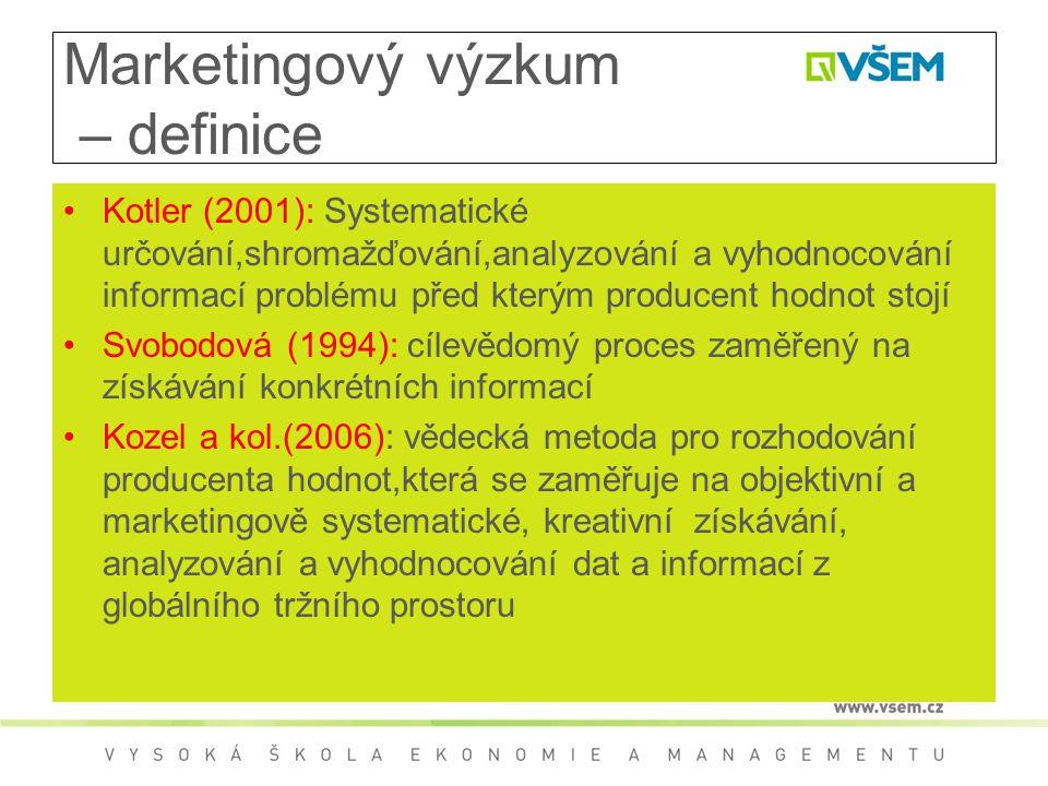 Marketingový výzkum – definice Kotler (2001): Systematické určování,shromažďování,analyzování a vyhodnocování informací problému před kterým producent hodnot stojí Svobodová (1994): cílevědomý proces zaměřený na získávání konkrétních informací Kozel a kol.(2006): vědecká metoda pro rozhodování producenta hodnot,která se zaměřuje na objektivní a marketingově systematické, kreativní získávání, analyzování a vyhodnocování dat a informací z globálního tržního prostoru