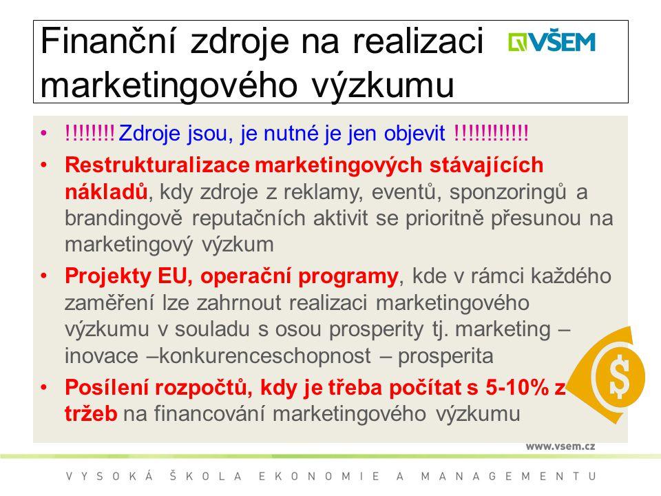 Finanční zdroje na realizaci marketingového výzkumu !!!!!!!! Zdroje jsou, je nutné je jen objevit !!!!!!!!!!!! Restrukturalizace marketingových stávaj