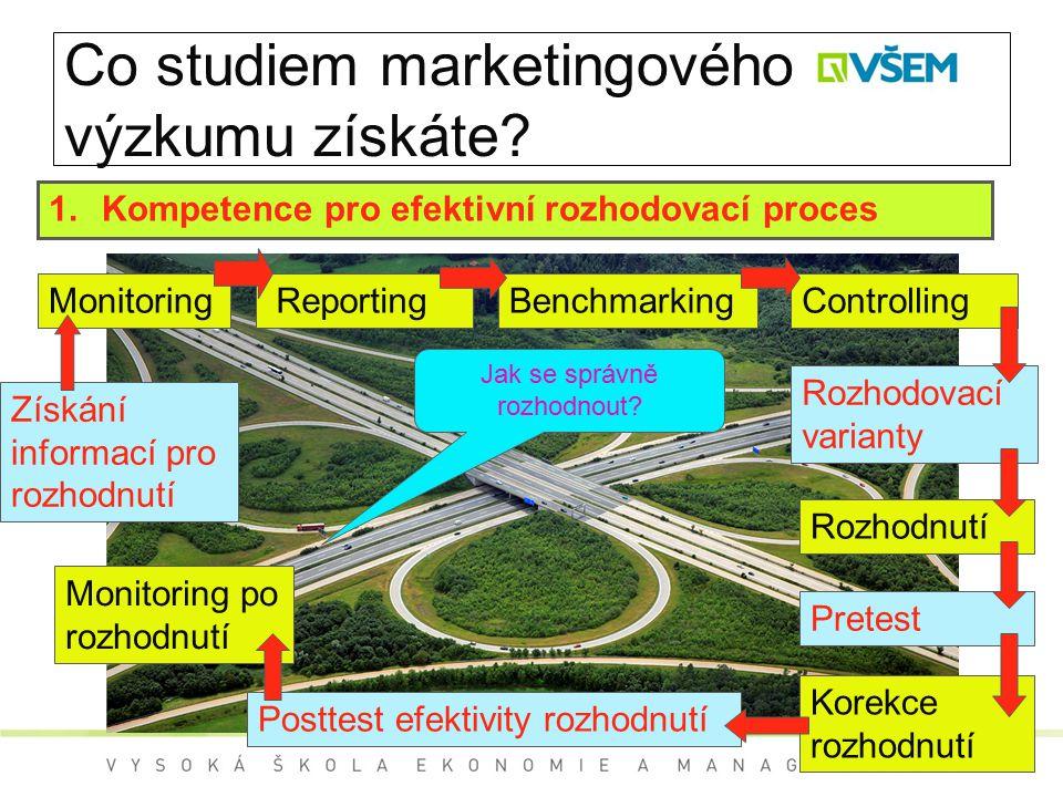 Co studiem marketingového výzkumu získáte? 1.Kompetence pro efektivní rozhodovací proces Monitoring ReportingBenchmarkingControlling Rozhodovací varia