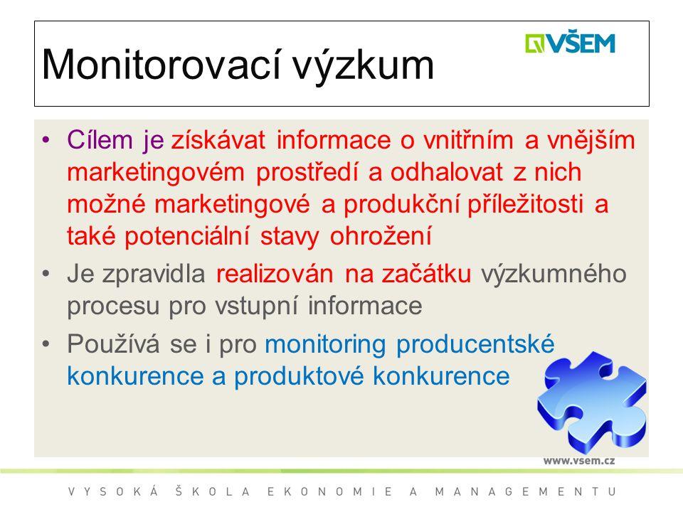 Monitorovací výzkum Cílem je získávat informace o vnitřním a vnějším marketingovém prostředí a odhalovat z nich možné marketingové a produkční příležitosti a také potenciální stavy ohrožení Je zpravidla realizován na začátku výzkumného procesu pro vstupní informace Používá se i pro monitoring producentské konkurence a produktové konkurence