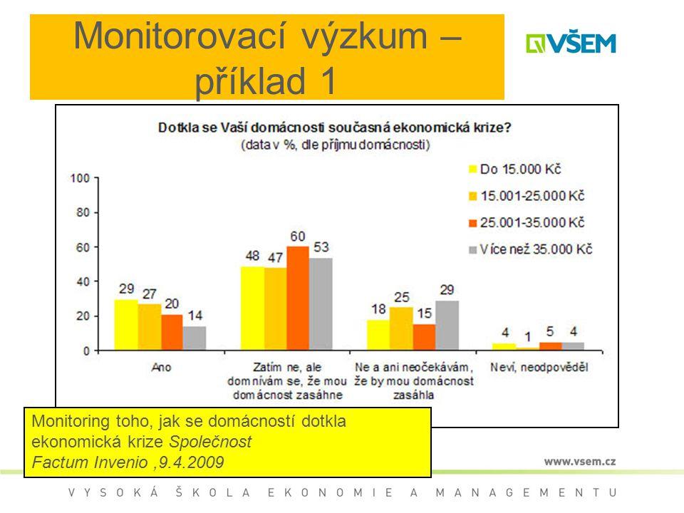 Monitorovací výzkum – příklad 1 Monitoring toho, jak se domácností dotkla ekonomická krize Společnost Factum Invenio,9.4.2009
