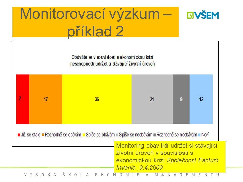 Monitorovací výzkum – příklad 2 Monitoring obav lidí udržet si stávající životní úroveň v souvislosti s ekonomickou krizí Společnost Factum Invenio,9.4.2009