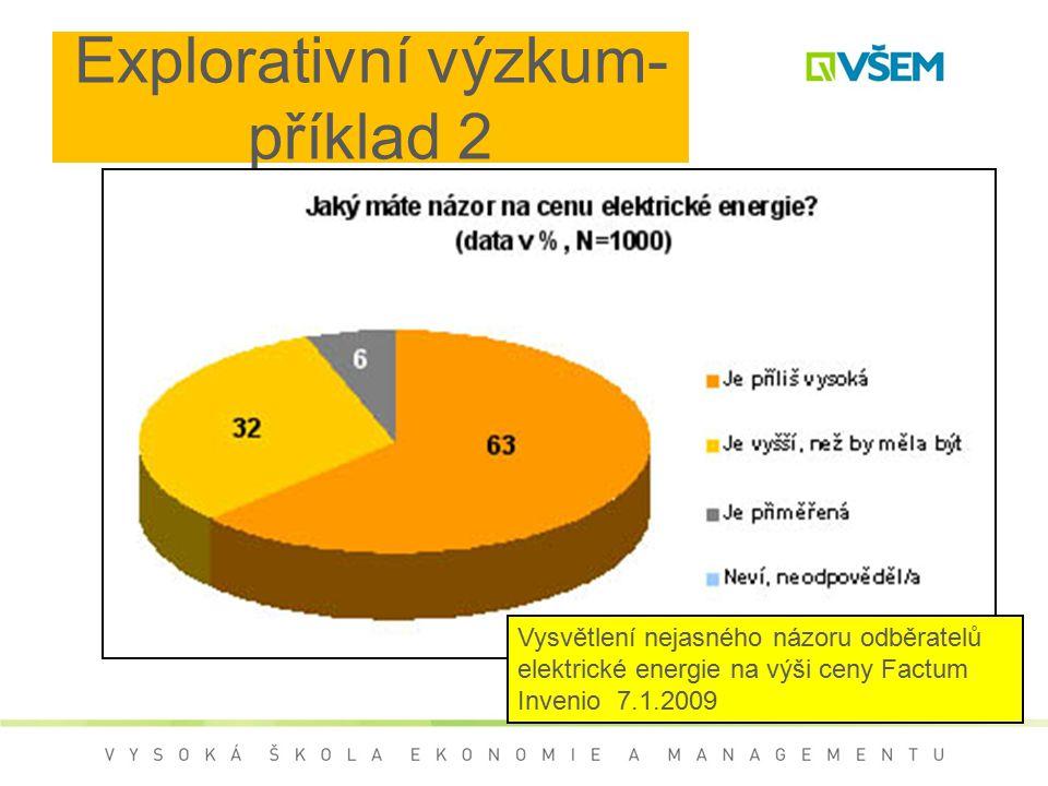 Explorativní výzkum- příklad 2 Vysvětlení nejasného názoru odběratelů elektrické energie na výši ceny Factum Invenio 7.1.2009