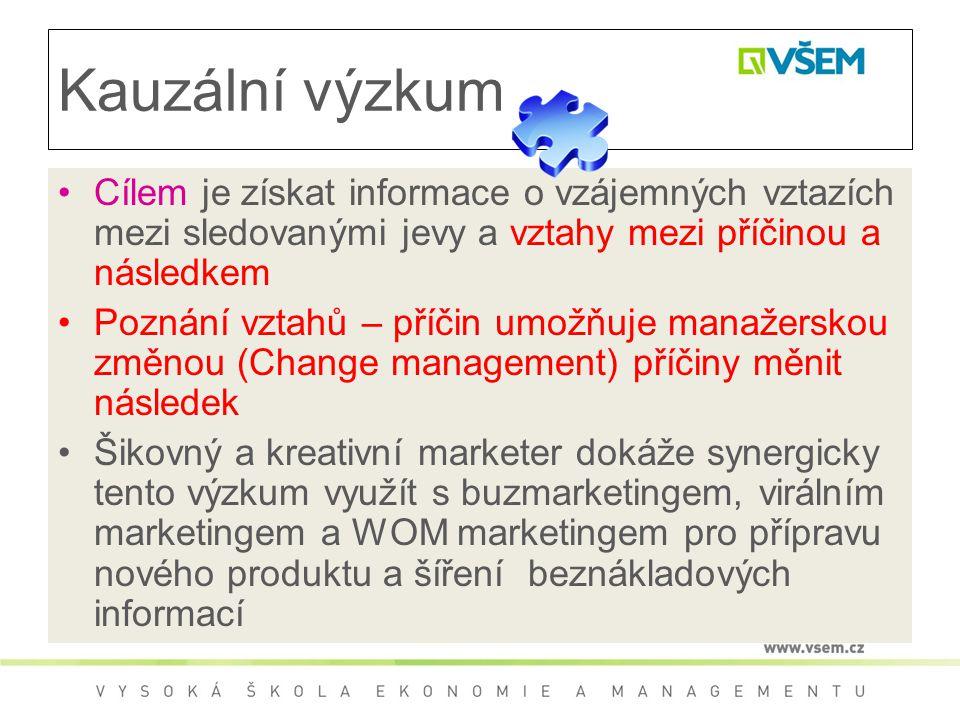 Kauzální výzkum Cílem je získat informace o vzájemných vztazích mezi sledovanými jevy a vztahy mezi příčinou a následkem Poznání vztahů – příčin umožňuje manažerskou změnou (Change management) příčiny měnit následek Šikovný a kreativní marketer dokáže synergicky tento výzkum využít s buzmarketingem, virálním marketingem a WOM marketingem pro přípravu nového produktu a šíření beznákladových informací