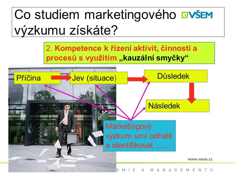 """Co studiem marketingového výzkumu získáte? 2. Kompetence k řízení aktivit, činností a procesů s využitím """"kauzální smyčky"""" Důsledek Následek PříčinaJe"""