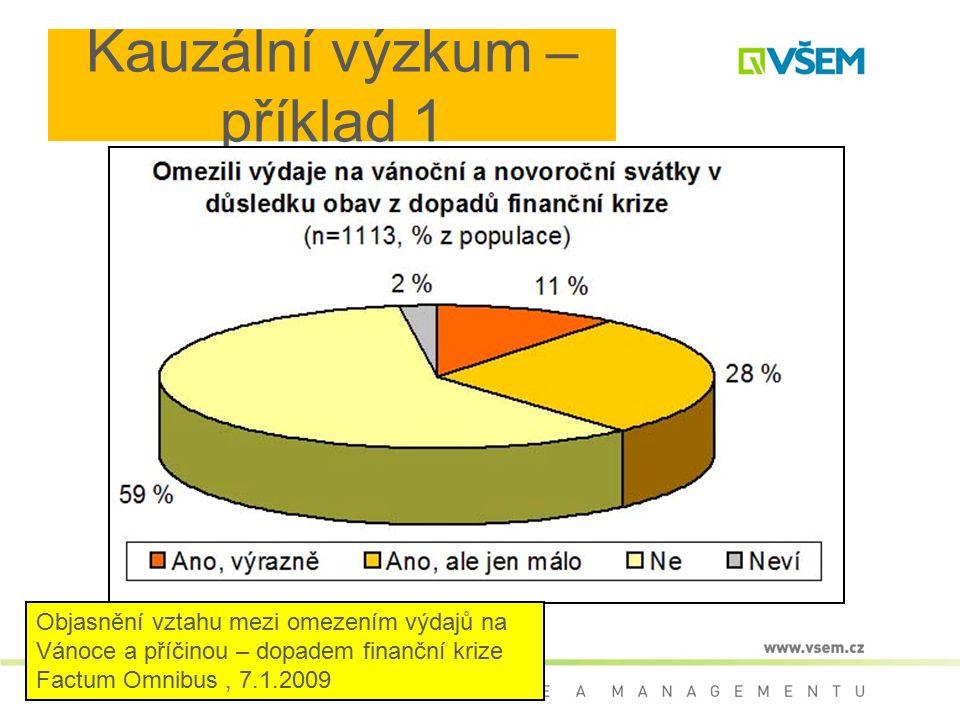 Kauzální výzkum – příklad 1 Objasnění vztahu mezi omezením výdajů na Vánoce a příčinou – dopadem finanční krize Factum Omnibus, 7.1.2009