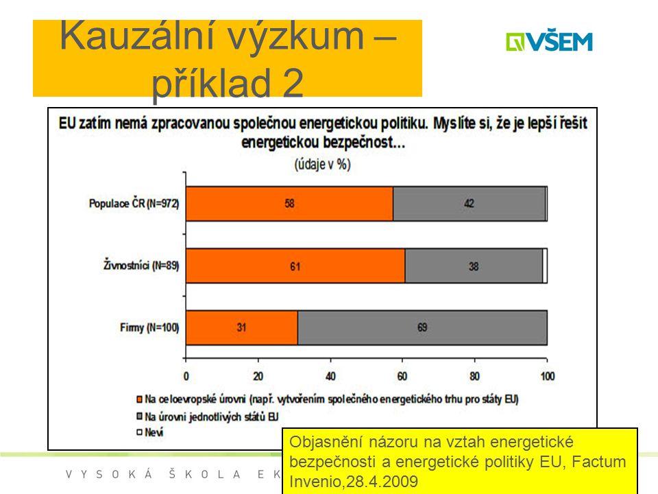 Kauzální výzkum – příklad 2 Objasnění názoru na vztah energetické bezpečnosti a energetické politiky EU, Factum Invenio,28.4.2009