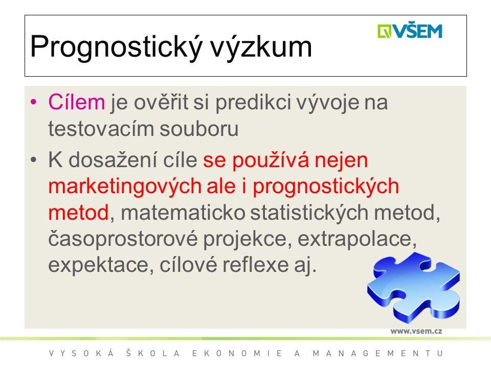 Prognostický výzkum Cílem je ověřit si predikci vývoje na testovacím souboru K dosažení cíle se používá nejen marketingových ale i prognostických meto