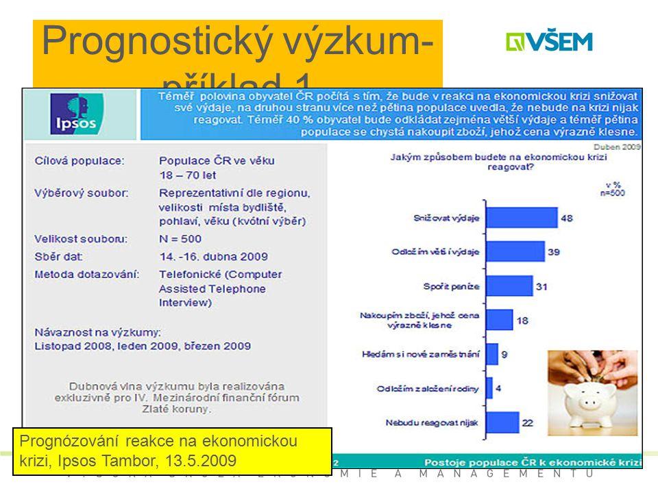 Prognostický výzkum- příklad 1 Prognózování reakce na ekonomickou krizi, Ipsos Tambor, 13.5.2009