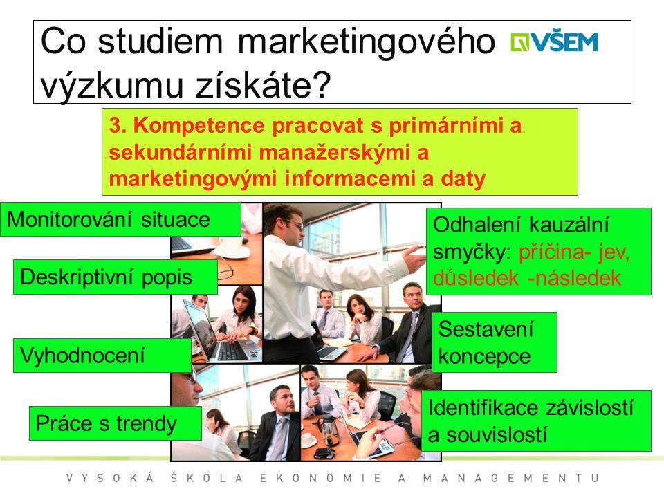 Co studiem marketingového výzkumu získáte? 3. Kompetence pracovat s primárními a sekundárními manažerskými a marketingovými informacemi a daty Monitor