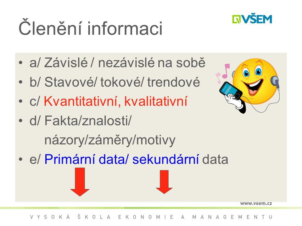 Členění informaci a/ Závislé / nezávislé na sobě b/ Stavové/ tokové/ trendové c/ Kvantitativní, kvalitativní d/ Fakta/znalosti/ názory/záměry/motivy e/ Primární data/ sekundární data