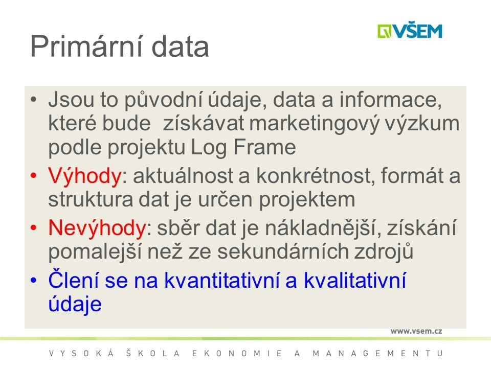 Primární data Jsou to původní údaje, data a informace, které bude získávat marketingový výzkum podle projektu Log Frame Výhody: aktuálnost a konkrétnost, formát a struktura dat je určen projektem Nevýhody: sběr dat je nákladnější, získání pomalejší než ze sekundárních zdrojů Člení se na kvantitativní a kvalitativní údaje