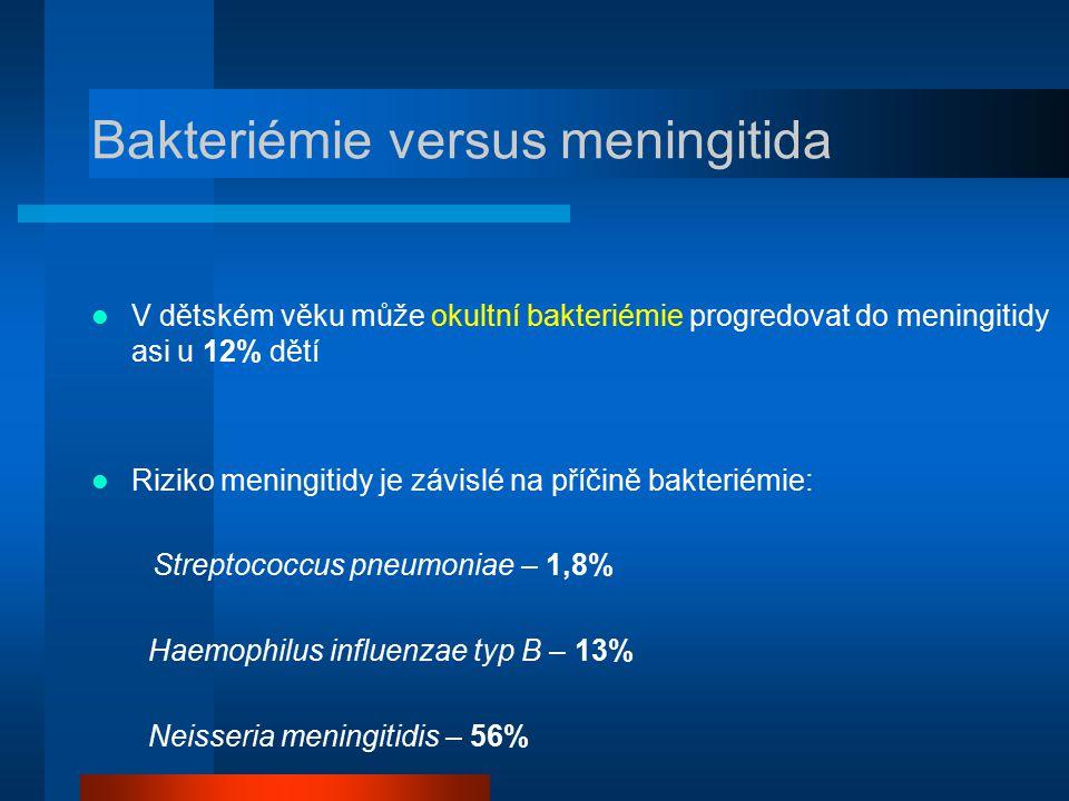 Bakteriémie versus meningitida V dětském věku může okultní bakteriémie progredovat do meningitidy asi u 12% dětí Riziko meningitidy je závislé na příč
