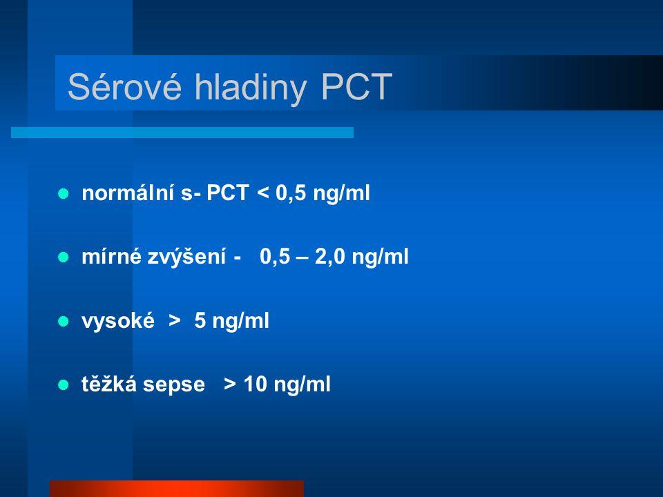 Sérové hladiny PCT normální s- PCT < 0,5 ng/ml mírné zvýšení - 0,5 – 2,0 ng/ml vysoké > 5 ng/ml těžká sepse > 10 ng/ml