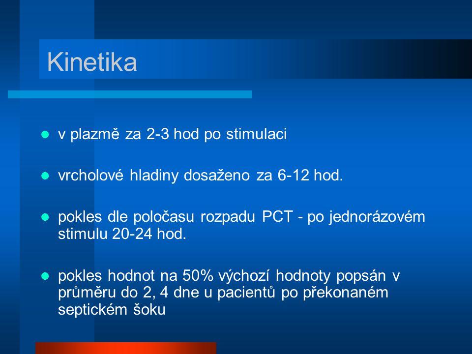 Kinetika v plazmě za 2-3 hod po stimulaci vrcholové hladiny dosaženo za 6-12 hod. pokles dle poločasu rozpadu PCT - po jednorázovém stimulu 20-24 hod.