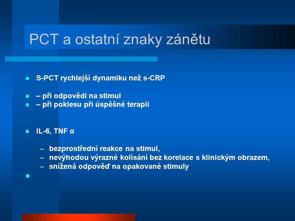 PCT a ostatní znaky zánětu S-PCT rychlejší dynamiku než s-CRP – při odpovědi na stimul – při poklesu při úspěšné terapii IL-6, TNF α –bezprostřední re
