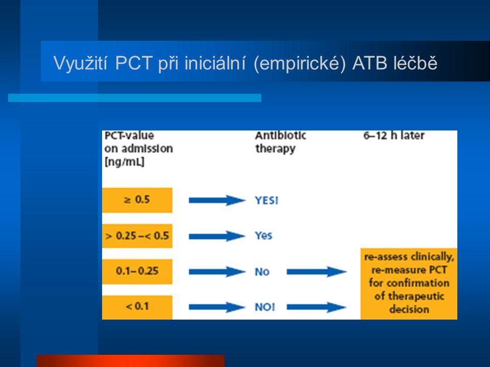 Využití PCT při iniciální (empirické) ATB léčbě