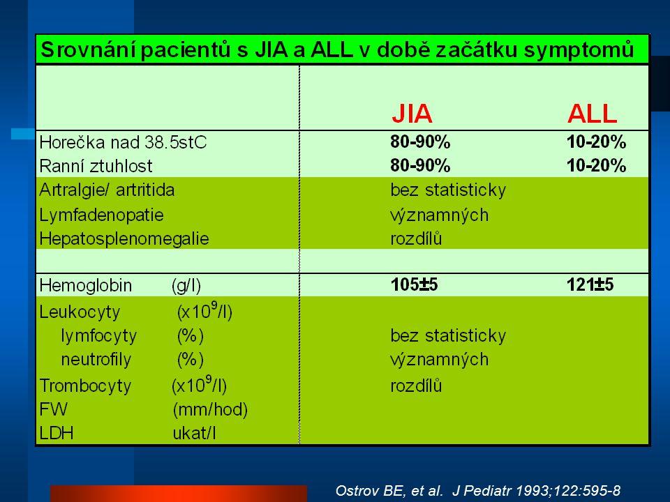 Ostrov BE, et al. J Pediatr 1993;122:595-8