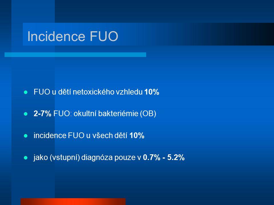 Incidence FUO FUO u dětí netoxického vzhledu 10% 2-7% FUO: okultní bakteriémie (OB) incidence FUO u všech dětí 10% jako (vstupní) diagnóza pouze v 0.7