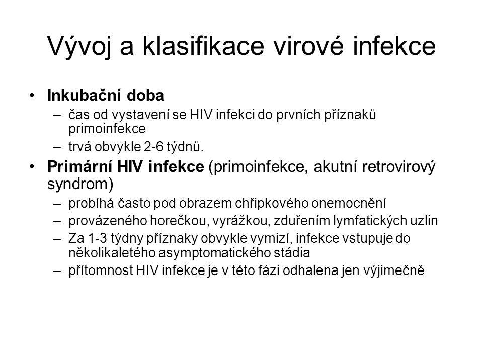 Vývoj a klasifikace virové infekce Inkubační doba –čas od vystavení se HIV infekci do prvních příznaků primoinfekce –trvá obvykle 2-6 týdnů. Primární