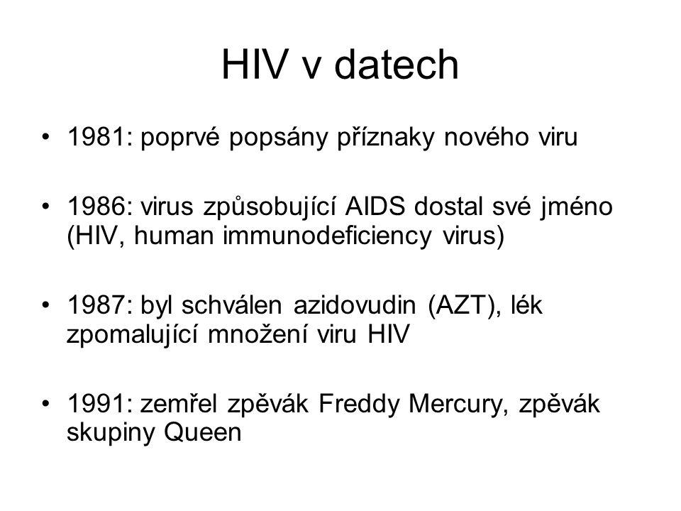 HIV v datech 1981: poprvé popsány příznaky nového viru 1986: virus způsobující AIDS dostal své jméno (HIV, human immunodeficiency virus) 1987: byl schválen azidovudin (AZT), lék zpomalující množení viru HIV 1991: zemřel zpěvák Freddy Mercury, zpěvák skupiny Queen