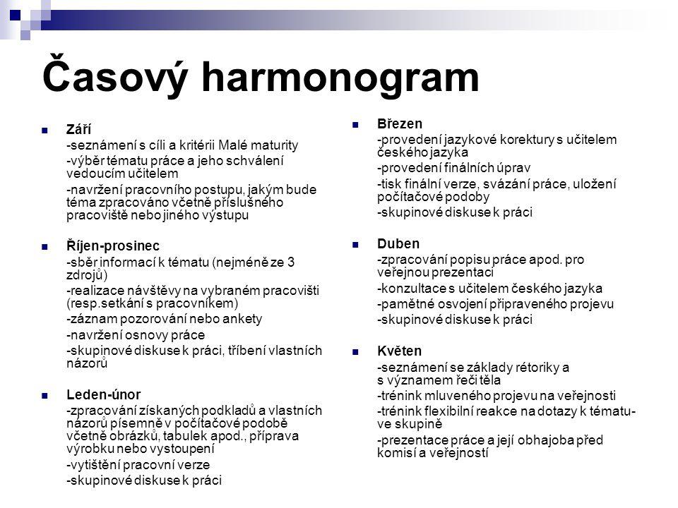 Časový harmonogram Září -seznámení s cíli a kritérii Malé maturity -výběr tématu práce a jeho schválení vedoucím učitelem -navržení pracovního postupu